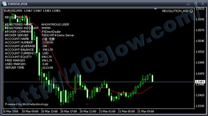 FOREX REVOLUTION For EUR/USD検証2008/03/21
