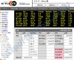 FX-max資金推移:2008/02/25