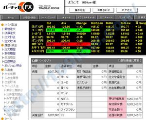 FX-max資金推移:2008/02/29