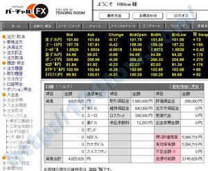 FX-max資金推移:2008/03/12
