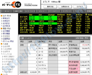 FX-max資金推移:2008/04/14