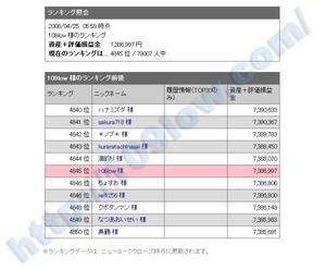 FX-maxランキング:2008/04/27