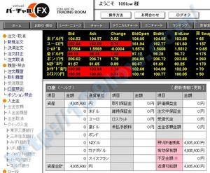 オールマイティFX:2008/05/08