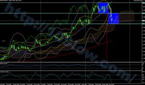 chart(eurusd20080815-1W)