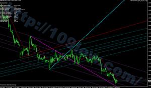 chart(eurusd20080815-30m)