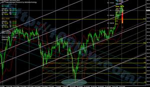 chart(usdjpy20080811-4h)