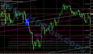 chart(usdjpy20080812&13-1h)