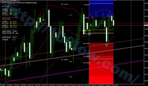 chart(usdjpy20080812-1h)