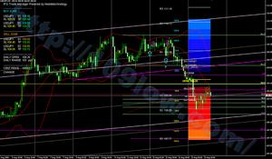 chart(usdjpy20080813-1h)