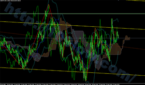 chart(gbpjpy20080918-30m)