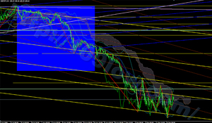 chart(gbpjpy20080918-4h)