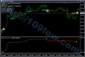 VQ_EA:Meta Trader EA