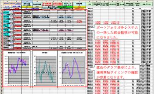 「聖杯」トレーディングシステムSEの管理画面