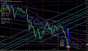 chart(usdjpy20081023-4h)