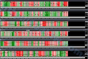 FxSuper Toolsのチャート設定